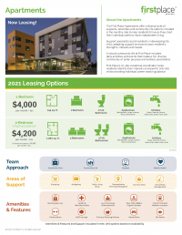 Apartment Pricing Sheet 11.06.20